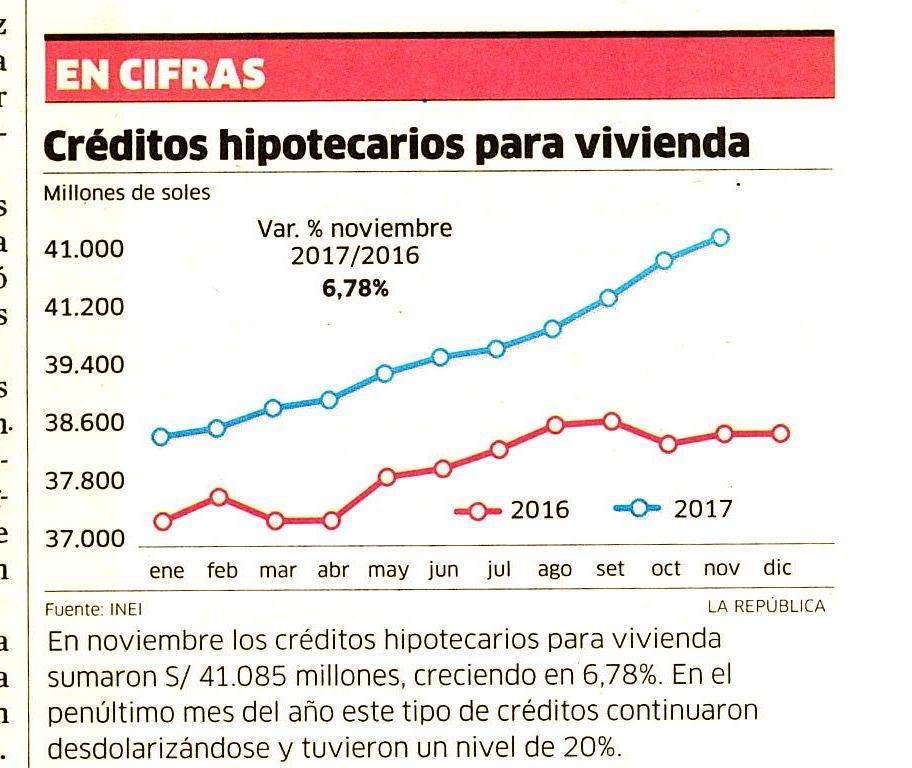 20180109 - Creditos Hipotecarios para viviendas